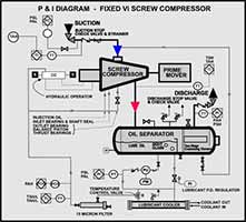 Sears Craftsman Air  pressor Parts further Porter Cable Cf2400 Air  pressor Parts together with Quincy Air  pressor Not Building Oil Pressure 225177 as well Devilbiss Wiring Diagram in addition T30  pressor Wiring. on devilbiss air compressor wiring diagram